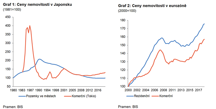 čnBlog – Hrozí evropské ekonomice japonizace?